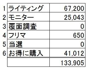 2017_1プチ稼ぎ家計簿.jpg